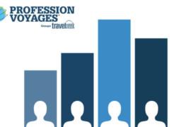 TOP 5 des sondages qui ont généré le plus de réactions chez les conseillers en voyages en 2019