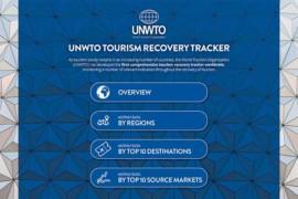 L'OMT lance un outil de suivi de la reprise du tourisme dans le monde